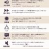 本「一流の雑談力」から学ぶ!日常英会話のコツ10選とは?