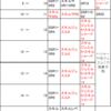 グラブルの武器スキルレベルについて2021年3月版