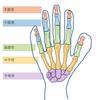 【レセプト査定情報】複数の指手術が難しい。算定可能な手術のまとめ。
