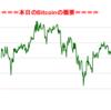 ■本日の結果■BitCoinアービトラージ取引シュミレーション結果(2018年4月30日)