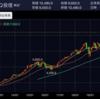 株式投資ブログ6月1日