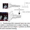 Fully Convolutional Networks for Semantic Segmentation(CVPR2015)