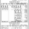 P&G / プロクター・アンド・ギャンブル・ジャパン株式会社 第13期決算公告