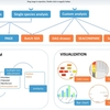 GO enrichment解析データベース  agriGO v2.0