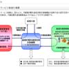 国鉄労働組合史詳細解説 70-2
