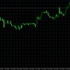 今夜のFX市場はポンドが主役か?