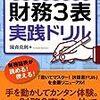 【中小企業診断士】2019/1/21週 勉強の記録と反省