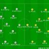 UCL16-17-A6-バーゼル.vs.アーセナル