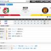2019-06-02 カープ第54戦(マツダスタジアム)●5対7阪神(33勝20敗1分)アドゥワ、1イニング7失点で、試合をぶち壊し。