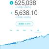 WealthNavi運用状況 & 投資信託関連(2019.2.26)