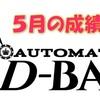 AUTO D-BAC(オートD-BAC)5月の成績です。