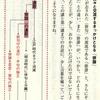 俳句考(4)