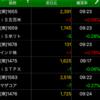 ETF積立投資 6/24