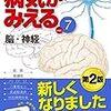 脳神経の覚え方(名前、走行の語呂合わせ)