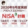 【NISA】楽天証券のNISA3つの口座2020年9月度実績
