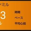 熊本城マラソン2年連続の中止!
