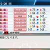 長崎クリムゾンジャッカル【その16】