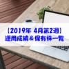 【株式】運用成績&保有株一覧(2019.4.12時点)  ブログの更新が滞っている理由