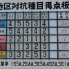 第23回 いきいき緑陽スポーツ広場