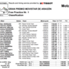 ★MotoGP2016アラゴンGP FP1結果