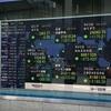 日経平均1071円安! 東京駅前・みずほ証券の株価ボードの歴史的な表示を撮影してきた