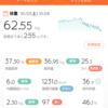 2017/10/21 糖質制限ダイエット40日目