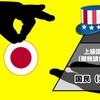 日本はアメリカの属国 〜 上級国民は徴税請負人! 国民のほとんどが奴隷!!