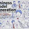 誰であってもビジネスモデルを考える機会があった方が良い、出来るだけ早く