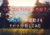 《2018年1月19日》リップル下げ止まりか?XRPの値動きをチャート分析してみた