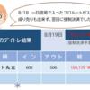 S安連発でマイナス15万9千円