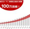 【楽天証券】楽天カードでの投信積立件数が100万突破。