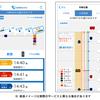機能一覧・利用料「小田急アプリ」が6月7日に公開!※小田急電鉄ユーザー必見※