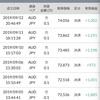 トラリピ開始2週間 利益+9452円