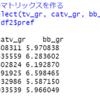 都道府県別のケーブルテレビ加入世帯数のデータの分析6 - R言語で階層的クラスタリングをする。