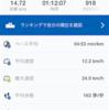新宿シティハーフマラソン不戦敗【2016年9月14日夜ラン】