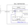 Cisco CSR1000V (3.14.01S)をVMware Playerで動かす