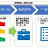 Excel×株①決算発表いつだったっけ?防止法