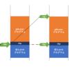 簡単なプログラムをgdb-pedaで解析する