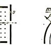 電場・磁場中での荷電粒子の運動について