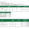 本日の株式トレード報告R1,08,13