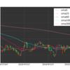 第3回(最終回) matplotlibでローソク足を描いてみる 〜S◯I証券風のチャートを描いてみる〜