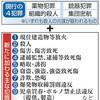 通信傍受の対象拡大 改正法施行、乱用懸念も - 東京新聞(2016年12月1日)