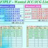 7エリアのJCC/JCG 完了!  - TNX JI1ETU -