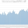 次週カラオケ指標が集計再開されるビルボードジャパンソングスチャート、ポイントが上昇傾向にある理由が明確だった