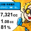 千葉県睦沢町1号・2号発電所、前田塾1号発電所の11月度分チェンジコインを分配しました
