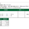 本日の株式トレード報告R1,11,18