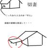 本試験検証 学科Ⅰ No.2 令和元年一級建築士学科試験