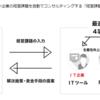 ライトアップ(6580)企業分析①