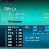 【スパロボX攻略】幻王丸(忍部幻龍斎/忍部ヒミコ)15段階改造機体性能&Lv99ステータスとダメージ検証