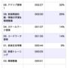 2020/07/21(火)